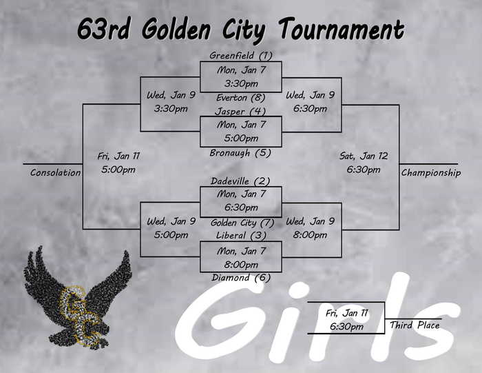 GC Tournament - Girls Bracket