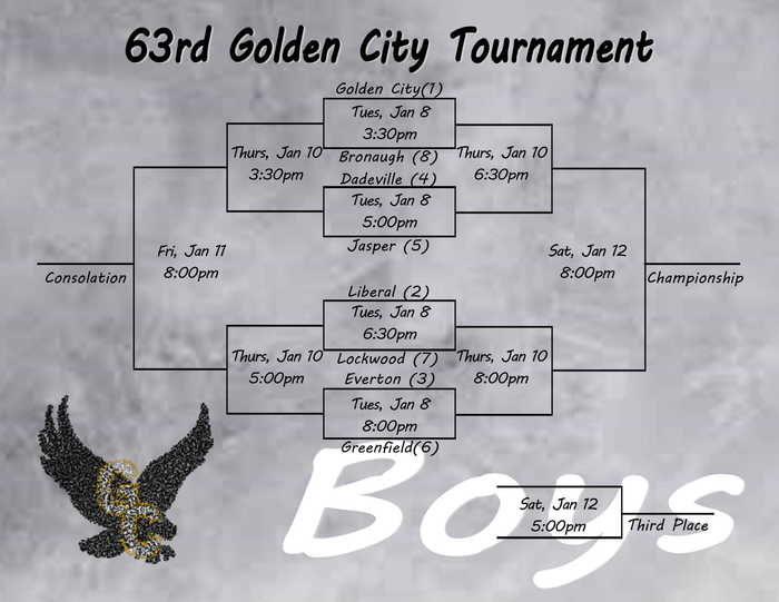 GC Tournament - Boys Bracket