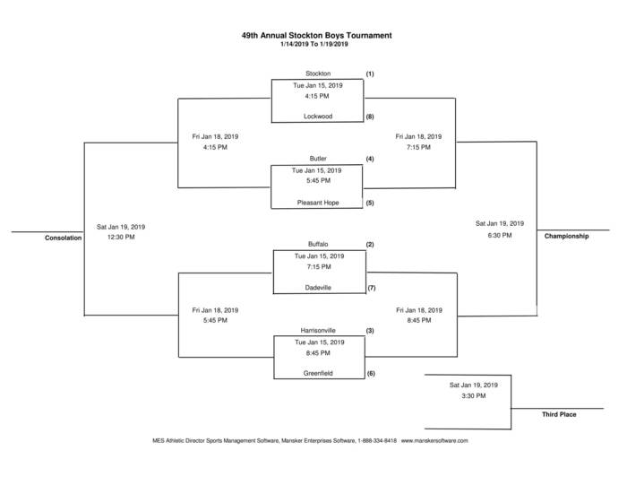 Boys Bracket - Stockton Tourny