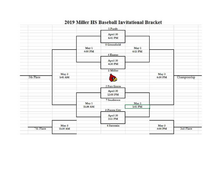 2019 Miller Baseball Tourny