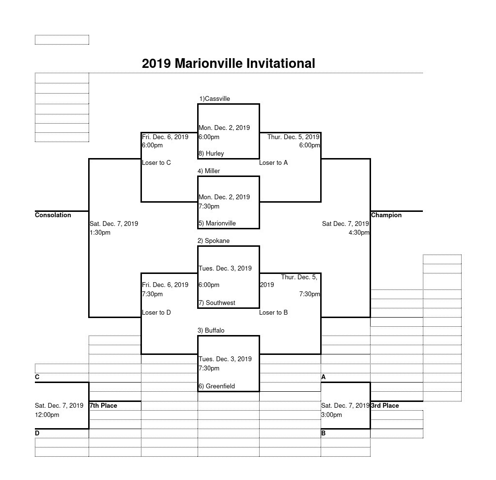 2019 Marionville Invitational - Boys Varsity