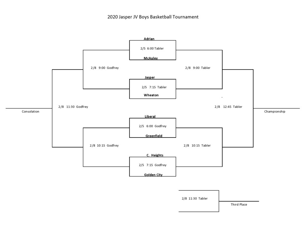 JV Boys Tournament
